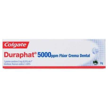Mejor Duraphat 5000