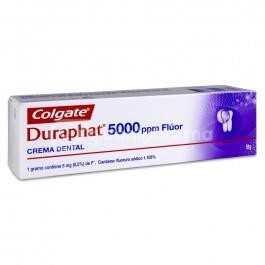 Duraphat 5000